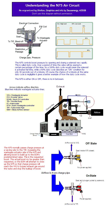 WRG-5660] N75 1 8t Wiring Diagram on 03 jeep liberty wiring diagram, 03 jeep wrangler wiring diagram, 03 honda civic wiring diagram, 03 pontiac vibe wiring diagram, 03 dodge neon wiring diagram, 03 acura cl wiring diagram, 03 gmc sierra wiring diagram, 03 nissan frontier wiring diagram, 03 ford f150 wiring diagram, 03 dodge caravan wiring diagram,