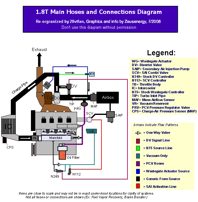 mx s autosport 1 8t main hoses and connections diagram